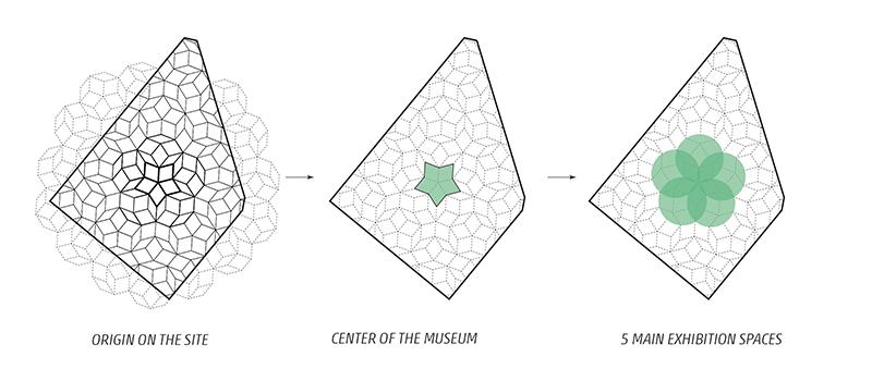 MakkahMuseum-03.jpg