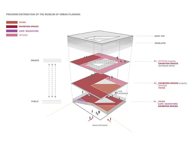 urbanplanningmuseum-henn01