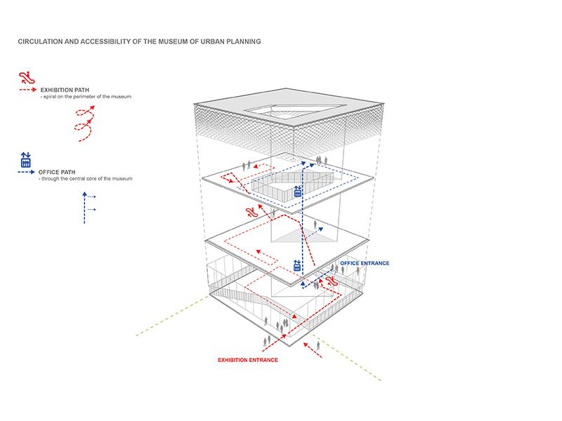 urbanplanningmuseum-henn11
